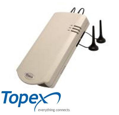 MOBILINK IP TOPEX